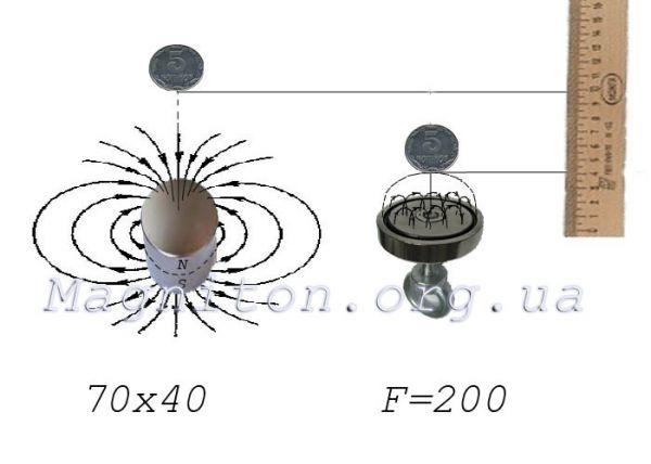 Поисковый магнит и Шайба из неодим-железо-бор в сравнении-2