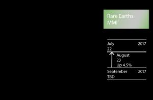 рост цен на неодимовые магниты в мире