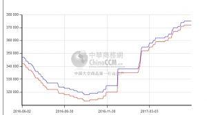 Китай в очередной раз поднимает цену на редкоземельные металлы, производитель магнитов в мире